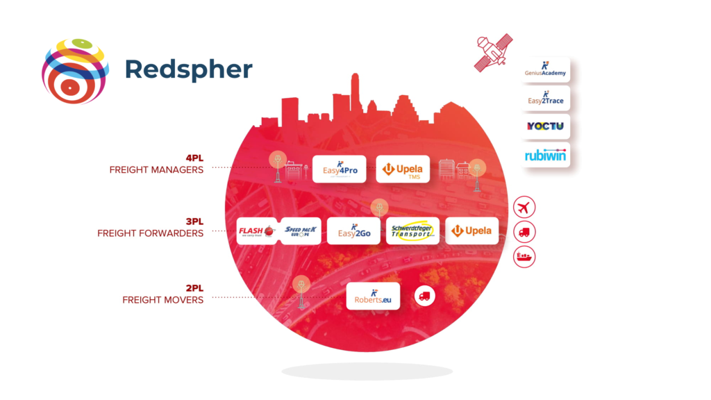 redspher franchisee flash